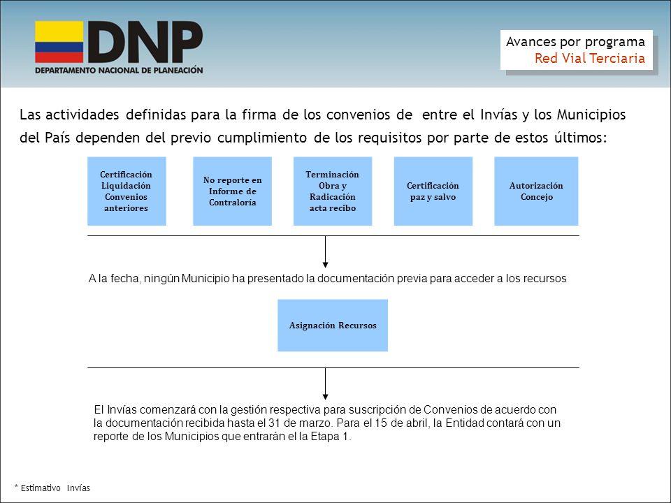 Las actividades definidas para la firma de los convenios de entre el Invías y los Municipios del País dependen del previo cumplimiento de los requisit