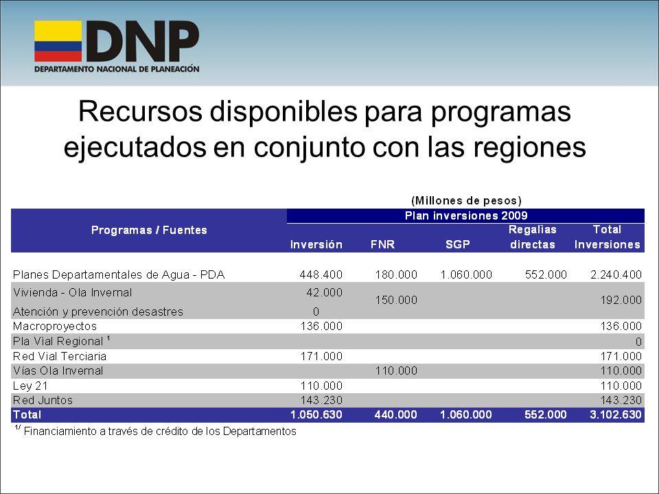 Recursos disponibles para programas ejecutados en conjunto con las regiones