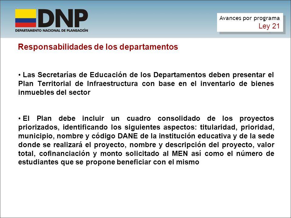 Responsabilidades de los departamentos Las Secretarías de Educación de los Departamentos deben presentar el Plan Territorial de Infraestructura con ba