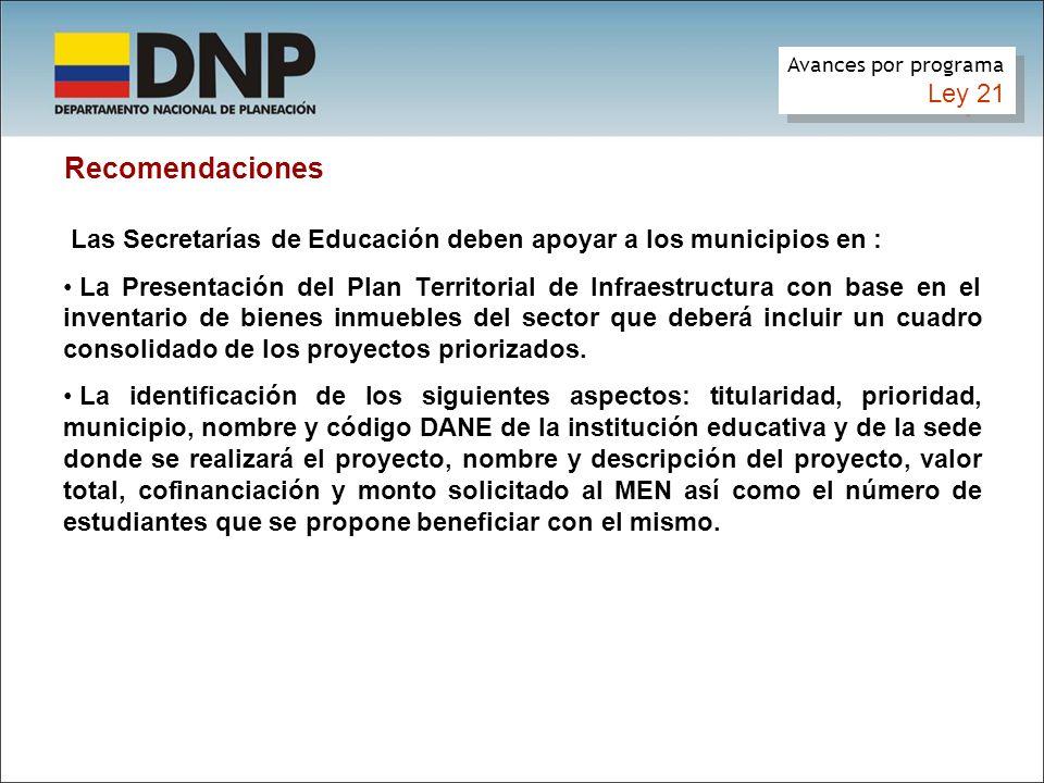 Recomendaciones Las Secretarías de Educación deben apoyar a los municipios en : La Presentación del Plan Territorial de Infraestructura con base en el