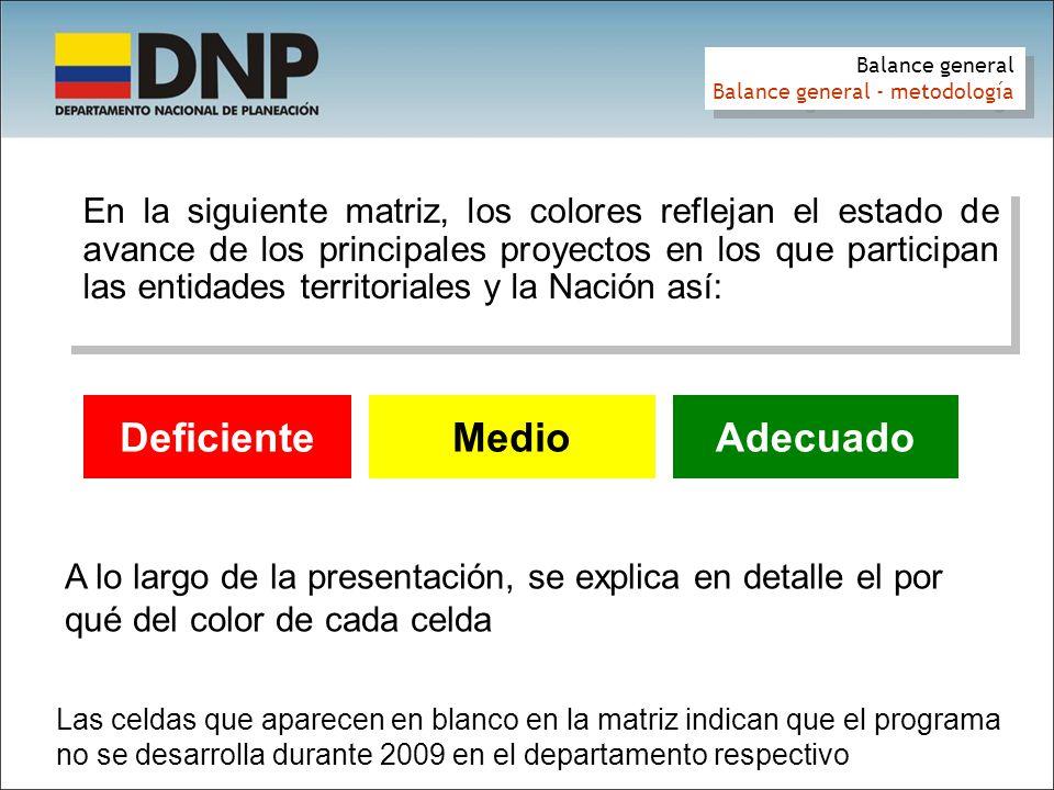 En la siguiente matriz, los colores reflejan el estado de avance de los principales proyectos en los que participan las entidades territoriales y la N