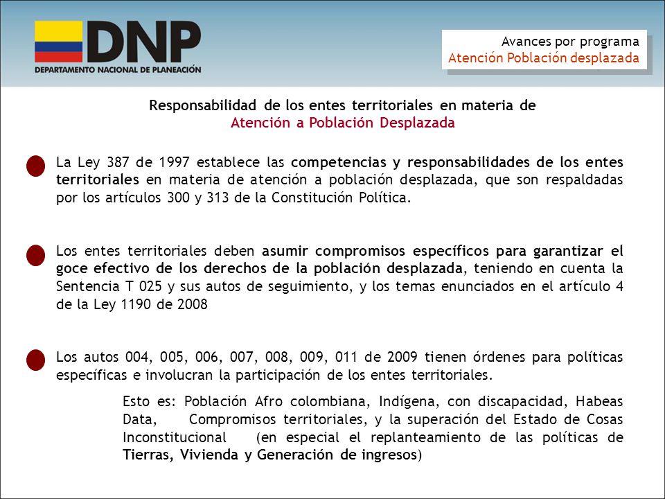 Responsabilidad de los entes territoriales en materia de Atención a Población Desplazada La Ley 387 de 1997 establece las competencias y responsabilidades de los entes territoriales en materia de atención a población desplazada, que son respaldadas por los artículos 300 y 313 de la Constitución Política.