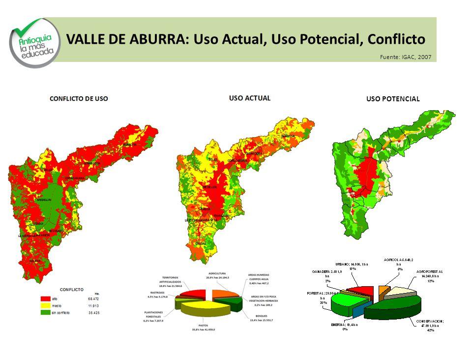 Fuente: IGAC, 2007 U USO POTENCIAL VALLE DE ABURRA: Uso Actual, Uso Potencial, Conflicto