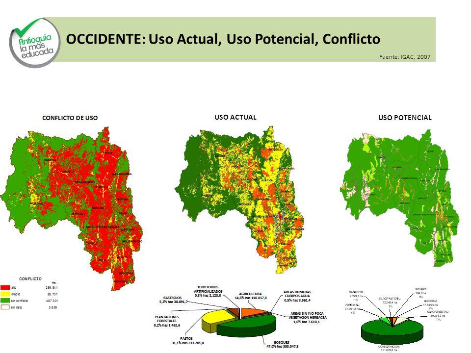 OCCIDENTE: Uso Actual, Uso Potencial, Conflicto USO ACTUAL USO POTENCIAL Fuente: IGAC, 2007