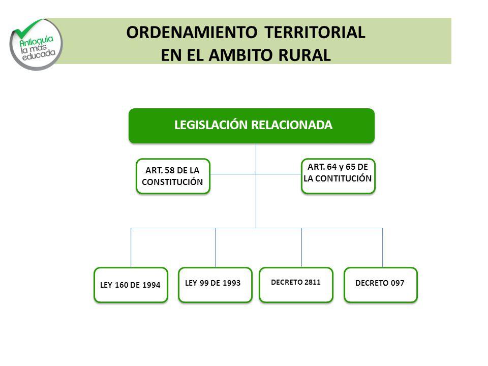 LEGISLACIÓN RELACIONADA ASESOR DEL DESPACHO (1) LEY 160 DE 1994 ORDENAMIENTO TERRITORIAL EN EL AMBITO RURAL LEY 99 DE 1993 DECRETO 2811 DECRETO 097 ART.
