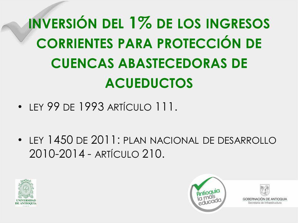 INVERSIÓN DEL 1% DE LOS INGRESOS CORRIENTES PARA PROTECCIÓN DE CUENCAS ABASTECEDORAS DE ACUEDUCTOS LEY 99 DE 1993 ARTÍCULO 111.