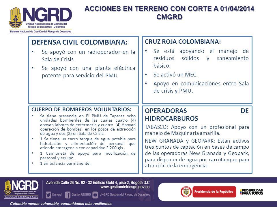 ACCIONES EN TERRENO CON CORTE A 01/04/2014 CMGRD DEFENSA CIVIL COLOMBIANA: Se apoyó con un radioperador en la Sala de Crisis. Se apoyó con una planta