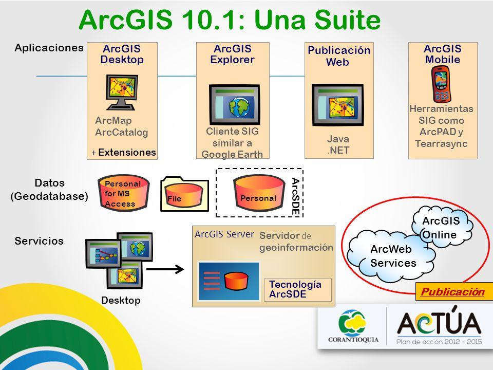 ArcGIS 10.1: Una Suite ArcGIS Desktop ArcGIS Explorer Publicación Web ArcGIS Mobile + Extensiones ArcMap ArcCatalog Cliente SIG similar a Google Earth