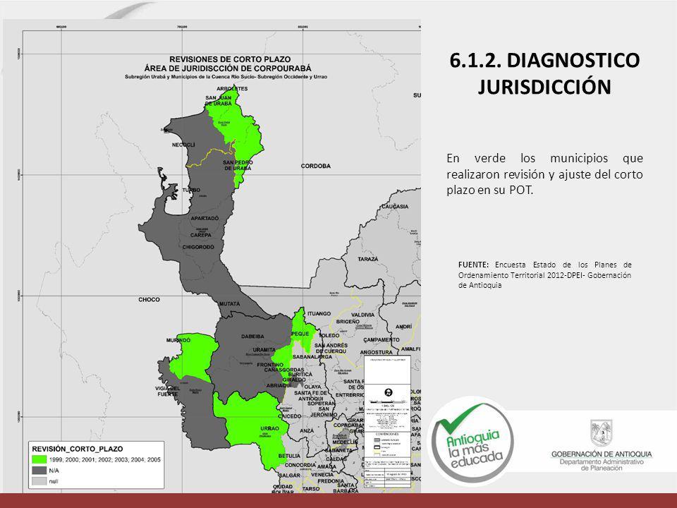 En verde los municipios que realizaron revisión y ajuste del corto plazo en su POT. 6.1.2. DIAGNOSTICO JURISDICCIÓN FUENTE: Encuesta Estado de los Pla