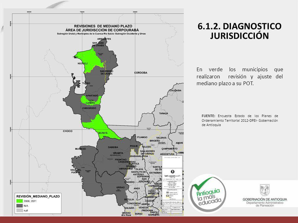 En verde los municipios que realizaron revisión y ajuste del mediano plazo a su POT. 6.1.2. DIAGNOSTICO JURISDICCIÓN FUENTE: Encuesta Estado de los Pl