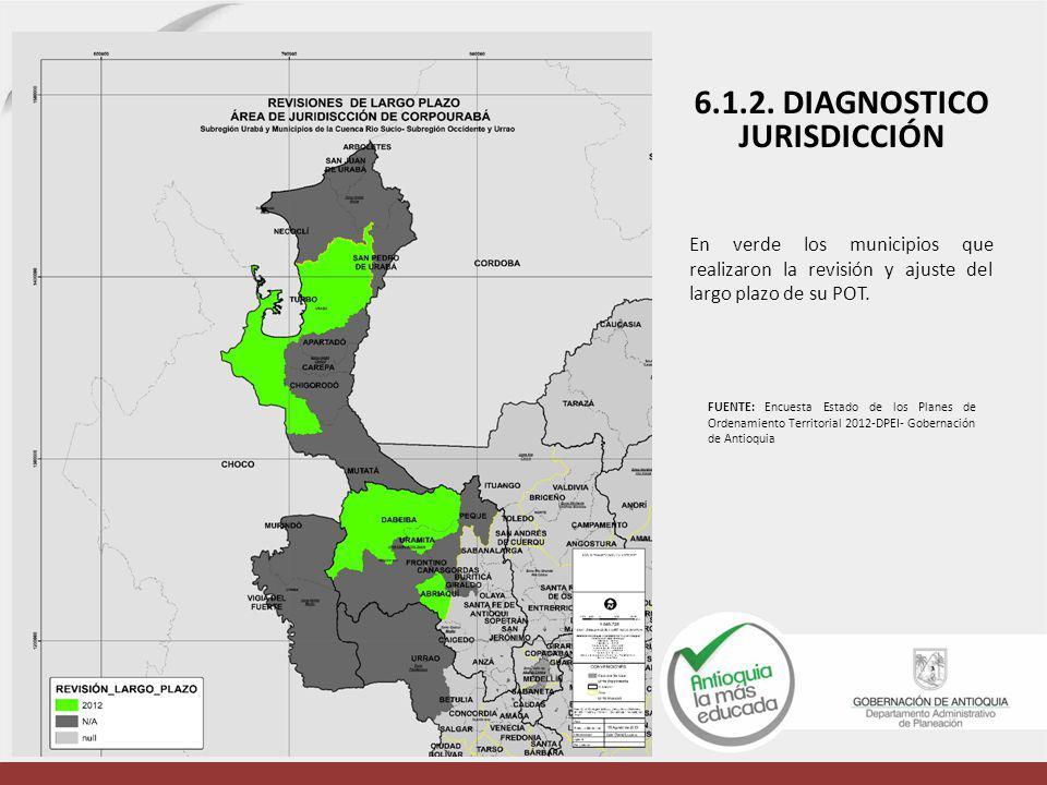 En verde los municipios que realizaron la revisión y ajuste del largo plazo de su POT. 6.1.2. DIAGNOSTICO JURISDICCIÓN FUENTE: Encuesta Estado de los