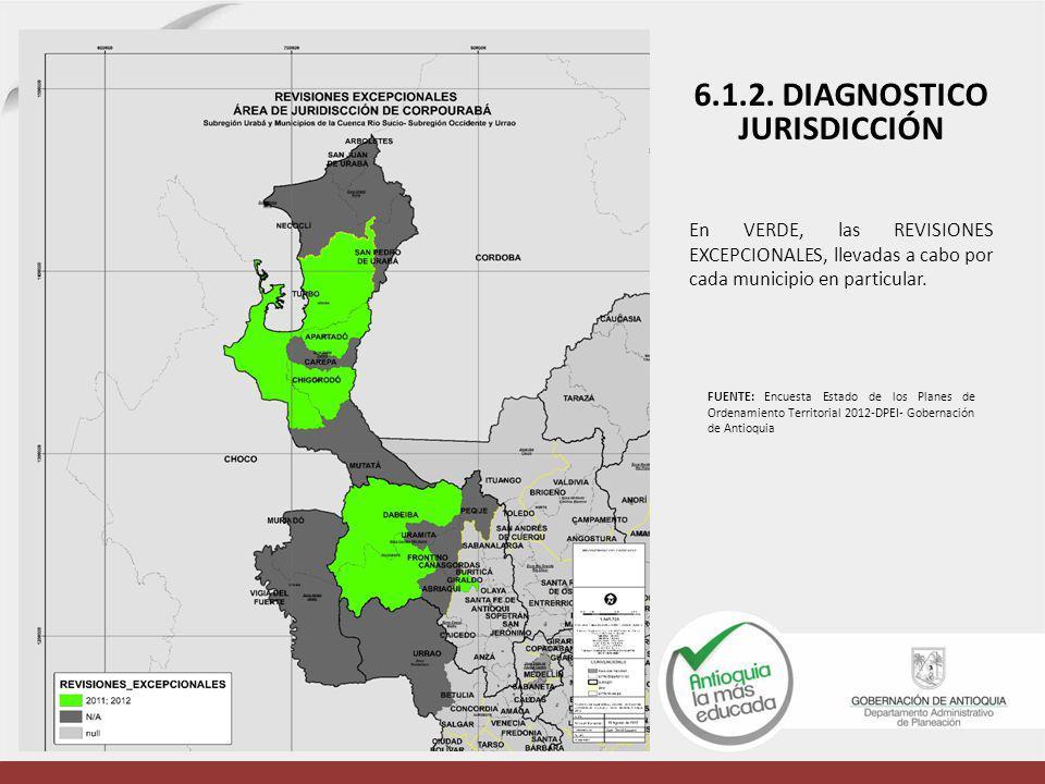 En VERDE, las REVISIONES EXCEPCIONALES, llevadas a cabo por cada municipio en particular. FUENTE: Encuesta Estado de los Planes de Ordenamiento Territ
