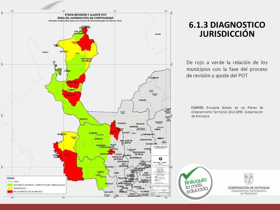 De rojo a verde la relación de los municipios con la fase del proceso de revisión y ajuste del POT FUENTE: Encuesta Estado de los Planes de Ordenamien