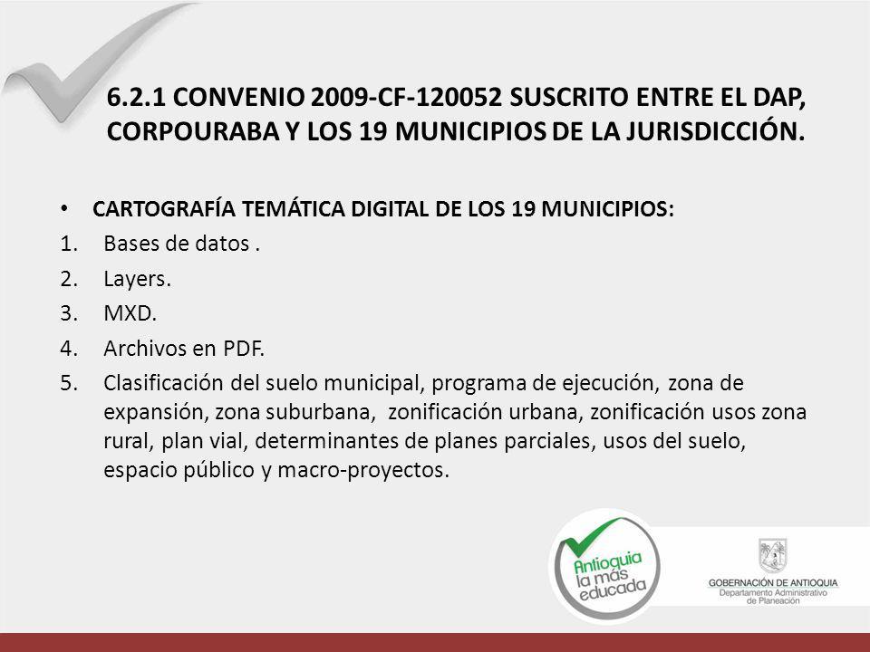 CARTOGRAFÍA TEMÁTICA DIGITAL DE LOS 19 MUNICIPIOS: 1.Bases de datos. 2.Layers. 3.MXD. 4.Archivos en PDF. 5.Clasificación del suelo municipal, programa