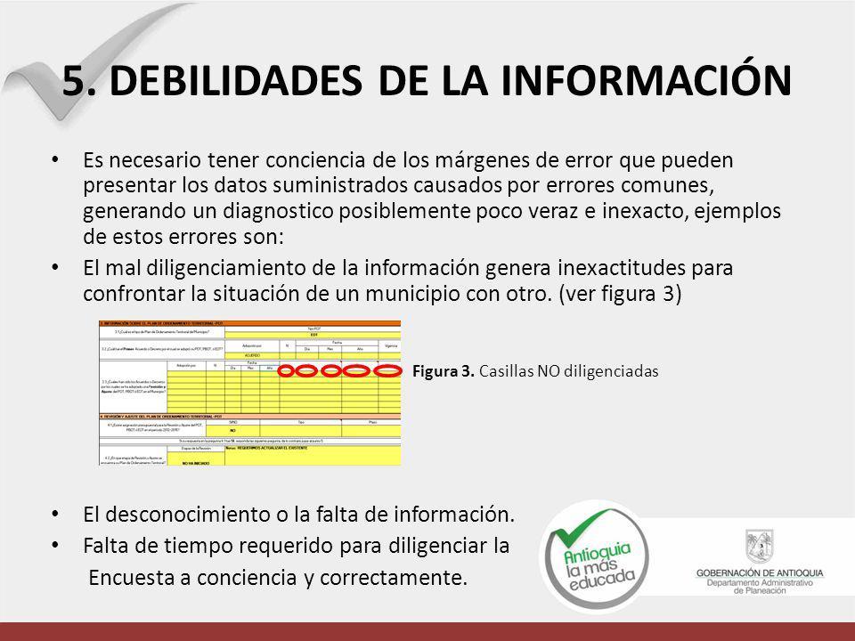 5. DEBILIDADES DE LA INFORMACIÓN Es necesario tener conciencia de los márgenes de error que pueden presentar los datos suministrados causados por erro