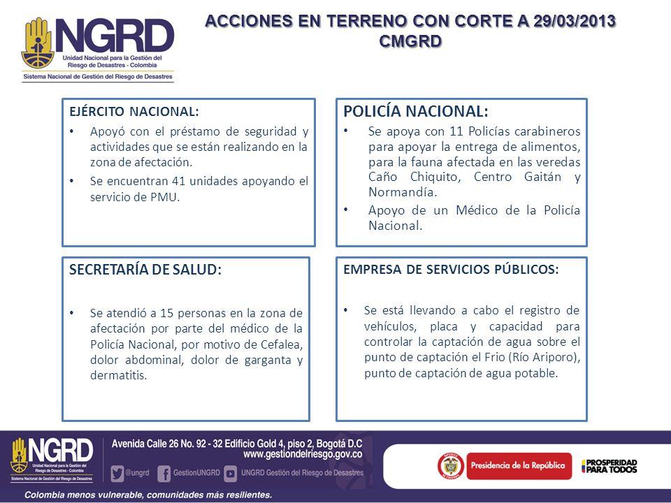 ACCIONES EN TERRENO CON CORTE A 29/03/2013 CMGRD EJÉRCITO NACIONAL: Apoyó con el préstamo de seguridad y actividades que se están realizando en la zona de afectación.