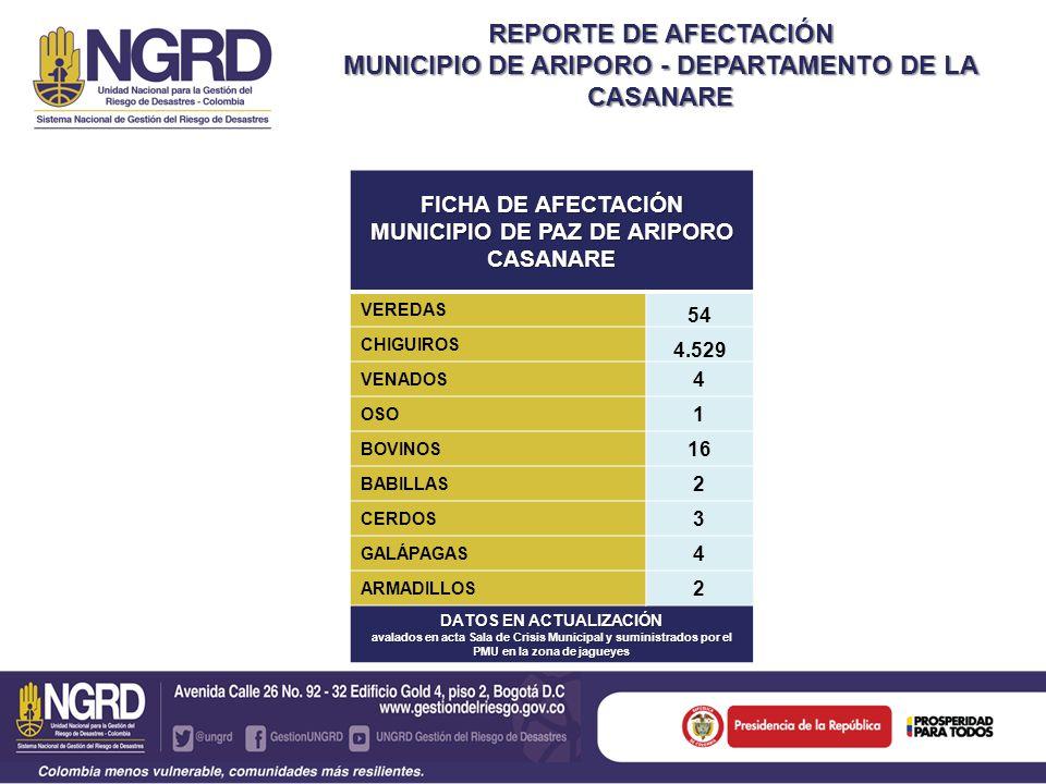 REPORTE DE AFECTACIÓN MUNICIPIO DE ARIPORO - DEPARTAMENTO DE LA CASANARE FICHA DE AFECTACIÓN MUNICIPIO DE PAZ DE ARIPORO CASANARE VEREDAS 54 CHIGUIROS 4.529 VENADOS 4 OSO 1 BOVINOS 16 BABILLAS 2 CERDOS 3 GALÁPAGAS 4 ARMADILLOS 2 DATOS EN ACTUALIZACIÓN avalados en acta Sala de Crisis Municipal y suministrados por el PMU en la zona de jagueyes