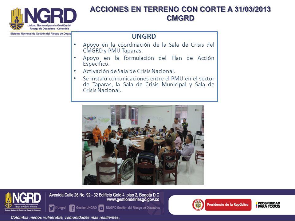ACCIONES EN TERRENO CON CORTE A 31/03/2013 CMGRD UNGRD Apoyo en la coordinación de la Sala de Crisis del CMGRD y PMU Taparas.