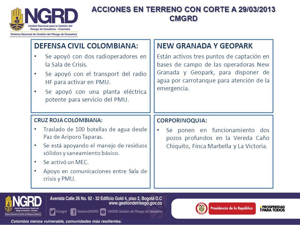ACCIONES EN TERRENO CON CORTE A 29/03/2013 CMGRD DEFENSA CIVIL COLOMBIANA: Se apoyó con dos radioperadores en la Sala de Crisis.