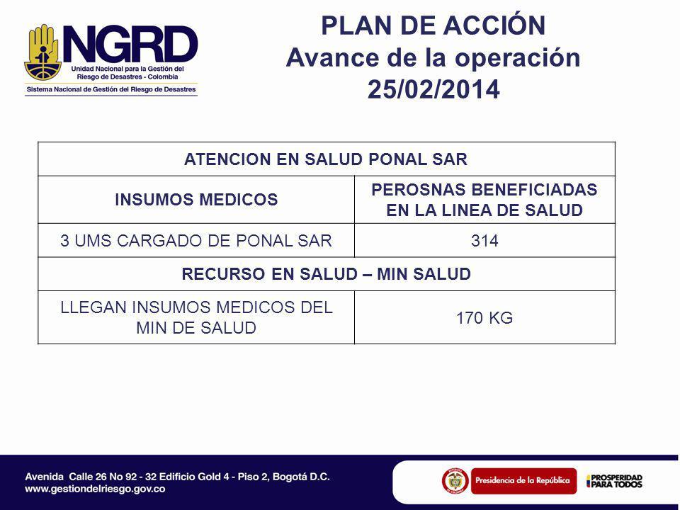 PLAN DE ACCIÓN Costos de la operación 25/02/2014 UNGRD 14.000 KITS ALIMENTARIOS.