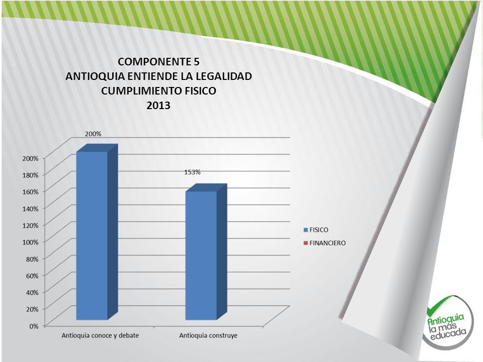 COMPONENTE 5 ANTIOQUIA ENTIENDE LA LEGALIDAD CUMPLIMIENTO FISICO 2013