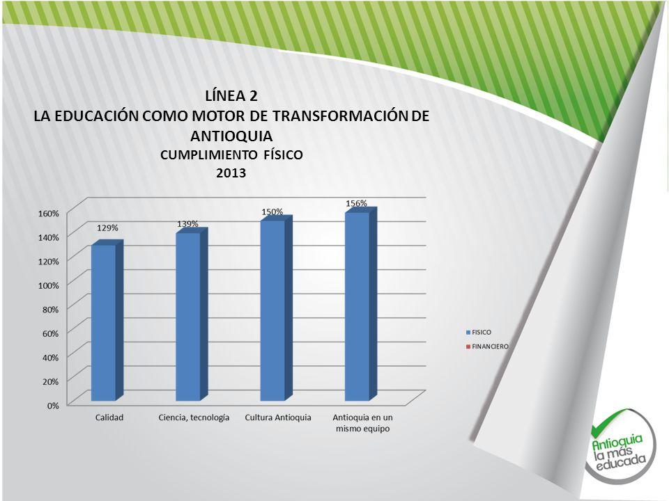 LÍNEA 2 LA EDUCACIÓN COMO MOTOR DE TRANSFORMACIÓN DE ANTIOQUIA CUMPLIMIENTO FÍSICO 2013