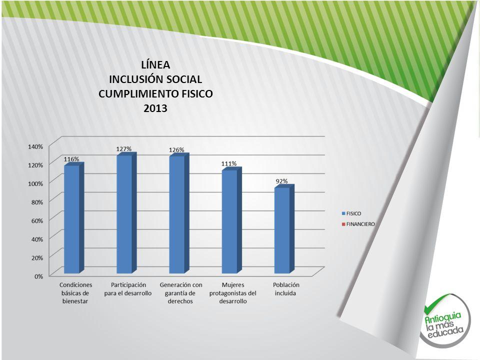 LÍNEA INCLUSIÓN SOCIAL CUMPLIMIENTO FISICO 2013
