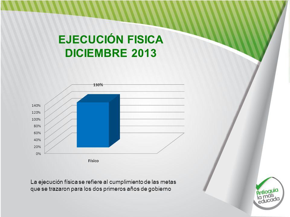 EJECUCIÓN FISICA DICIEMBRE 2013 La ejecución física se refiere al cumplimiento de las metas que se trazaron para los dos primeros años de gobierno
