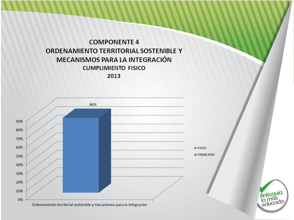 COMPONENTE 4 ORDENAMIENTO TERRITORIAL SOSTENIBLE Y MECANISMOS PARA LA INTEGRACIÓN CUMPLIMIENTO FISICO 2013