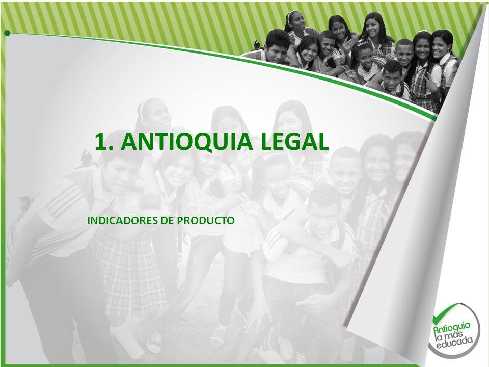 1. ANTIOQUIA LEGAL INDICADORES DE PRODUCTO