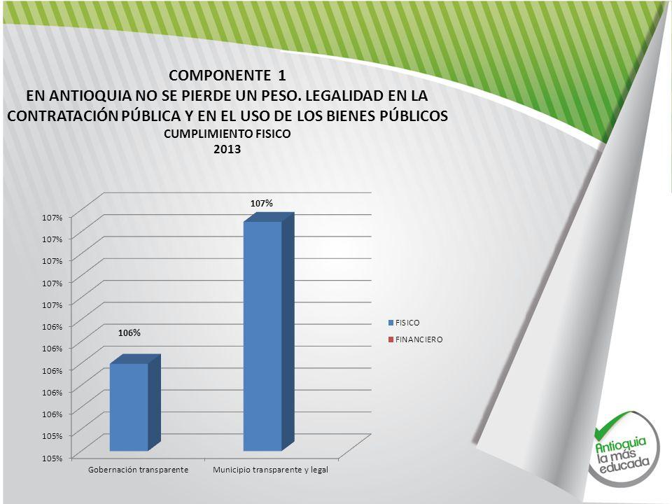COMPONENTE 1 EN ANTIOQUIA NO SE PIERDE UN PESO. LEGALIDAD EN LA CONTRATACIÓN PÚBLICA Y EN EL USO DE LOS BIENES PÚBLICOS CUMPLIMIENTO FISICO 2013