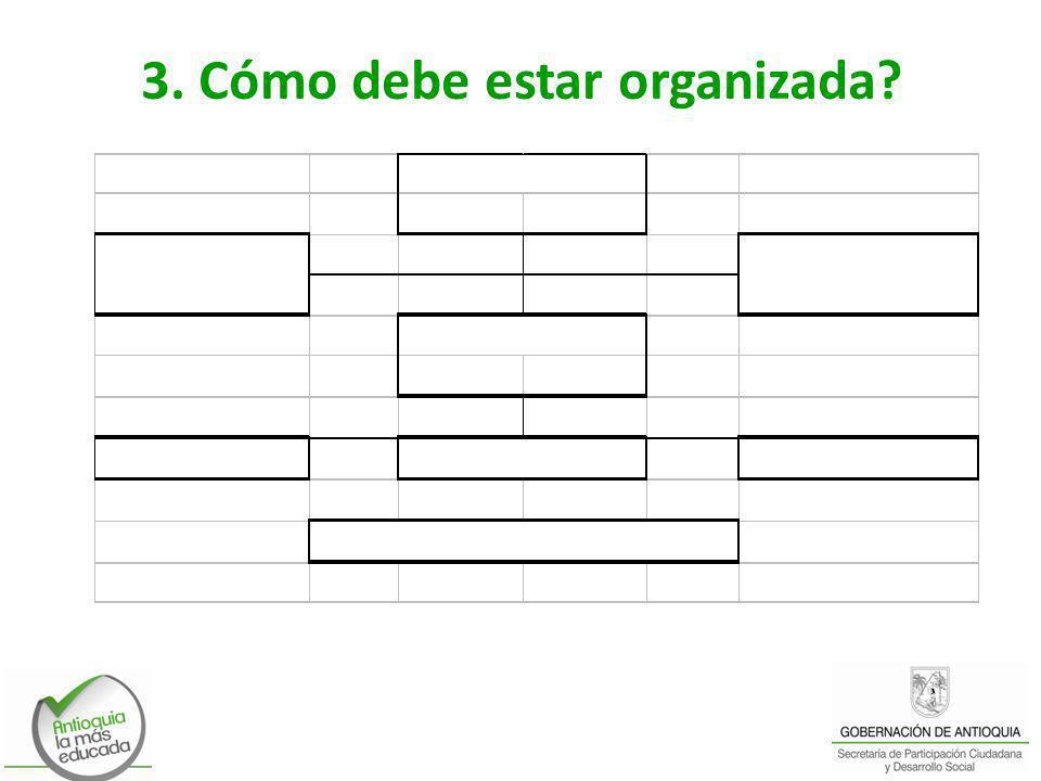 3. Cómo debe estar organizada?