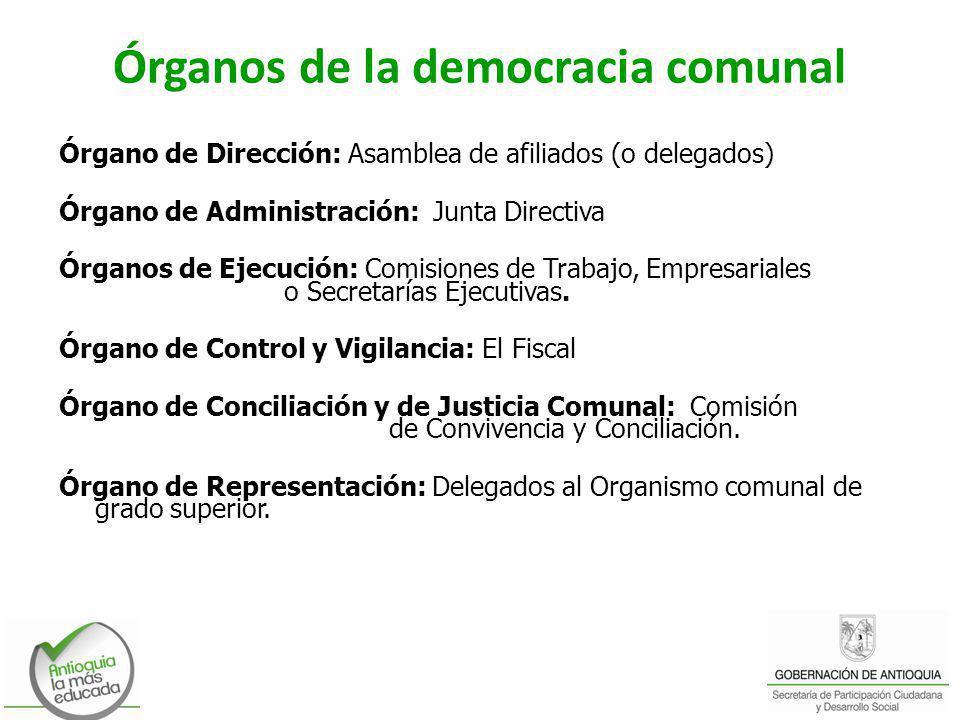 Órganos de la democracia comunal Órgano de Dirección: Asamblea de afiliados (o delegados) Órgano de Administración: Junta Directiva Órganos de Ejecuci