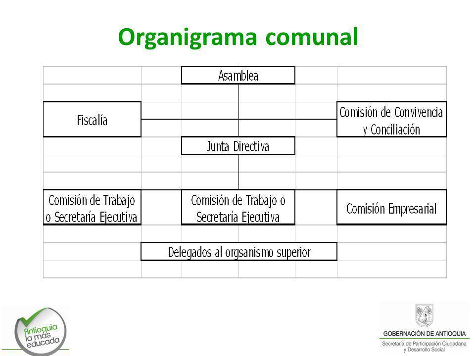 Organigrama comunal