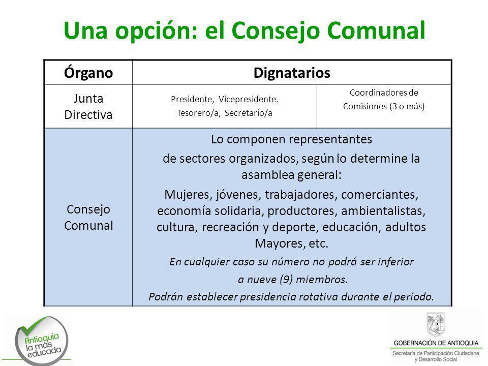 Una opción: el Consejo Comunal ÓrganoDignatarios Junta Directiva Presidente, Vicepresidente. Tesorero/a, Secretario/a Coordinadores de Comisiones (3 o
