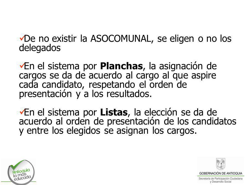 De no existir la ASOCOMUNAL, se eligen o no los delegados En el sistema por Planchas, la asignación de cargos se da de acuerdo al cargo al que aspire