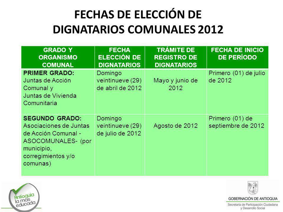 FECHAS DE ELECCIÓN DE DIGNATARIOS COMUNALES 2012 GRADO Y ORGANISMO COMUNAL FECHA ELECCIÓN DE DIGNATARIOS TRÁMITE DE REGISTRO DE DIGNATARIOS FECHA DE I