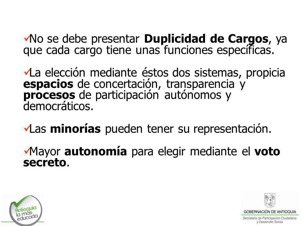 No se debe presentar Duplicidad de Cargos, ya que cada cargo tiene unas funciones específicas. La elección mediante éstos dos sistemas, propicia espac