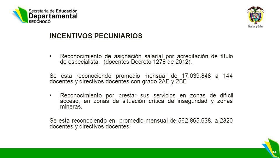 14 INCENTIVOS PECUNIARIOS Reconocimiento de asignación salarial por acreditación de título de especialista, (docentes Decreto 1278 de 2012). Se esta r