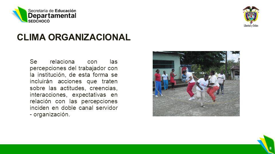 8 CLIMA ORGANIZACIONAL Se relaciona con las percepciones del trabajador con la institución, de esta forma se incluirán acciones que traten sobre las a