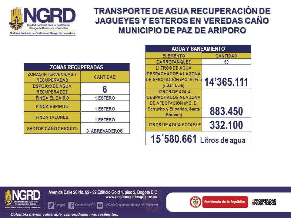 TRANSPORTE DE AGUA RECUPERACIÓN DE JAGUEYES Y ESTEROS EN VEREDAS CAÑO MUNICIPIO DE PAZ DE ARIPORO AGUA Y SANEAMIENTO ELEMENTOCANTIDAD CARROTANQUES60 L
