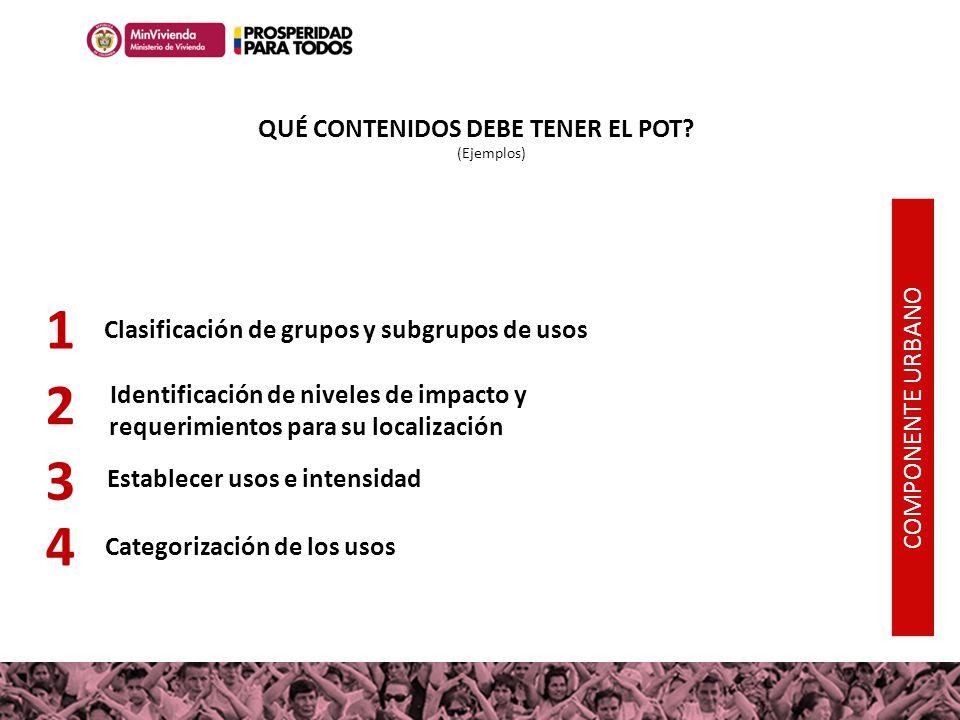 (Ejemplos) Clasificación de grupos y subgrupos de usos COMPONENTE URBANO 1 QUÉ CONTENIDOS DEBE TENER EL POT? Identificación de niveles de impacto y re