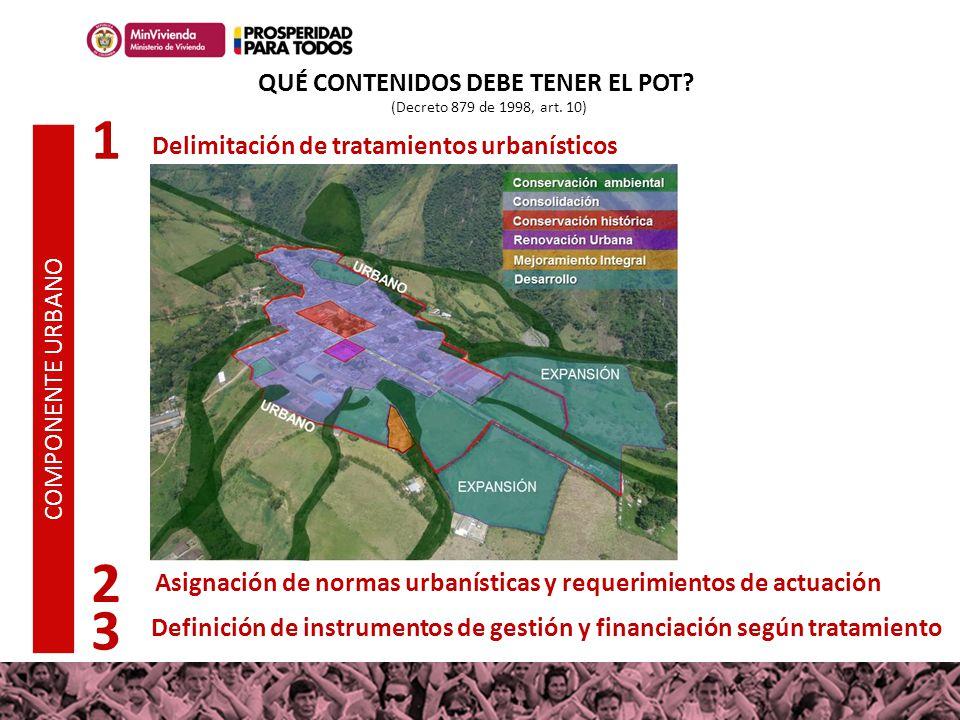 Delimitación de tratamientos urbanísticos COMPONENTE URBANO 1 QUÉ CONTENIDOS DEBE TENER EL POT? (Decreto 879 de 1998, art. 10) Asignación de normas ur