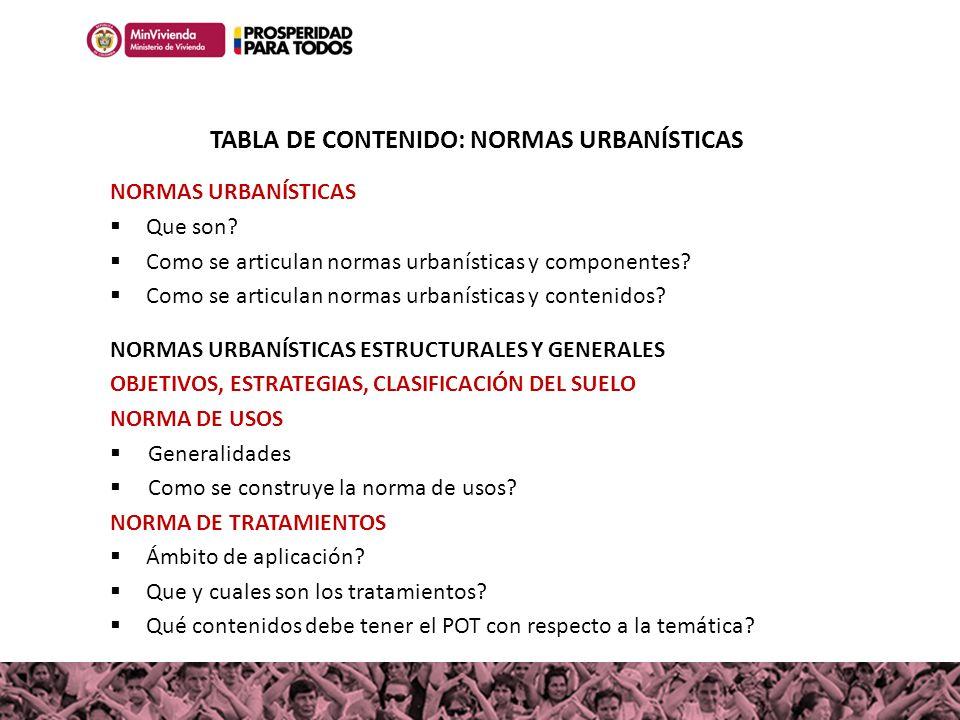 NORMAS URBANÍSTICAS Que son? Como se articulan normas urbanísticas y componentes? Como se articulan normas urbanísticas y contenidos? NORMAS URBANÍSTI