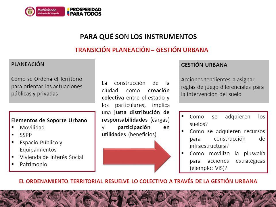 PLANEACIÓN Cómo se Ordena el Territorio para orientar las actuaciones públicas y privadas GESTIÓN URBANA Acciones tendientes a asignar reglas de juego