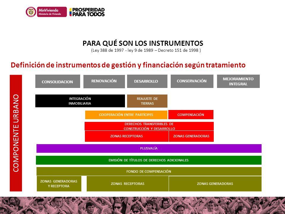 CONSOLIDACION MEJORAMIENTO INTEGRAL RENOVACIÓN CONSERVACIÓN DESARROLLO REAJUSTE DE TIERRAS INTEGRACIÓN INMOBILIARIA COOPERACIÓN ENTRE PARTÍCIPES COMPE