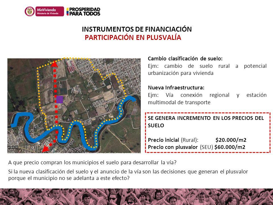 Cambio clasificación de suelo: Ejm: cambio de suelo rural a potencial urbanización para vivienda Nueva Infraestructura: Ejm: Vía conexión regional y e