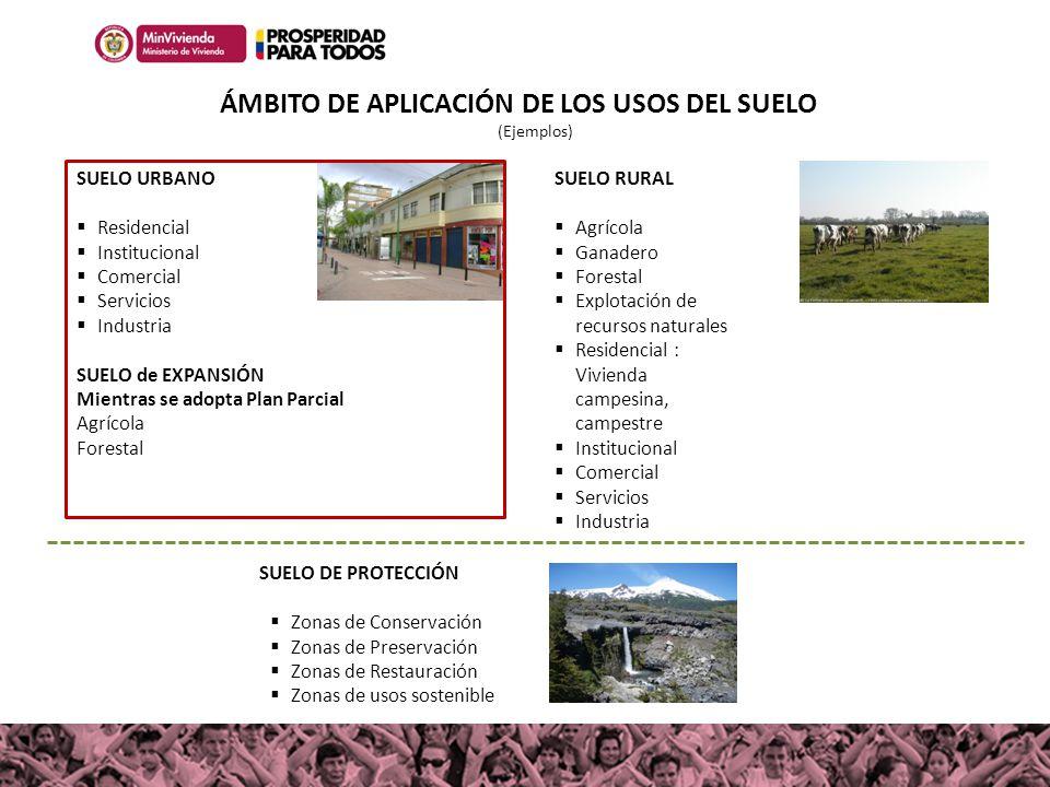 (Ejemplos) ÁMBITO DE APLICACIÓN DE LOS USOS DEL SUELO SUELO DE PROTECCIÓN Zonas de Conservación Zonas de Preservación Zonas de Restauración Zonas de u