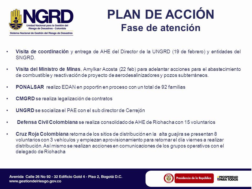 PLAN DE ACCIÓN Fase de atención Visita de coordinación y entrega de AHE del Director de la UNGRD (19 de febrero) y entidades del SNGRD.