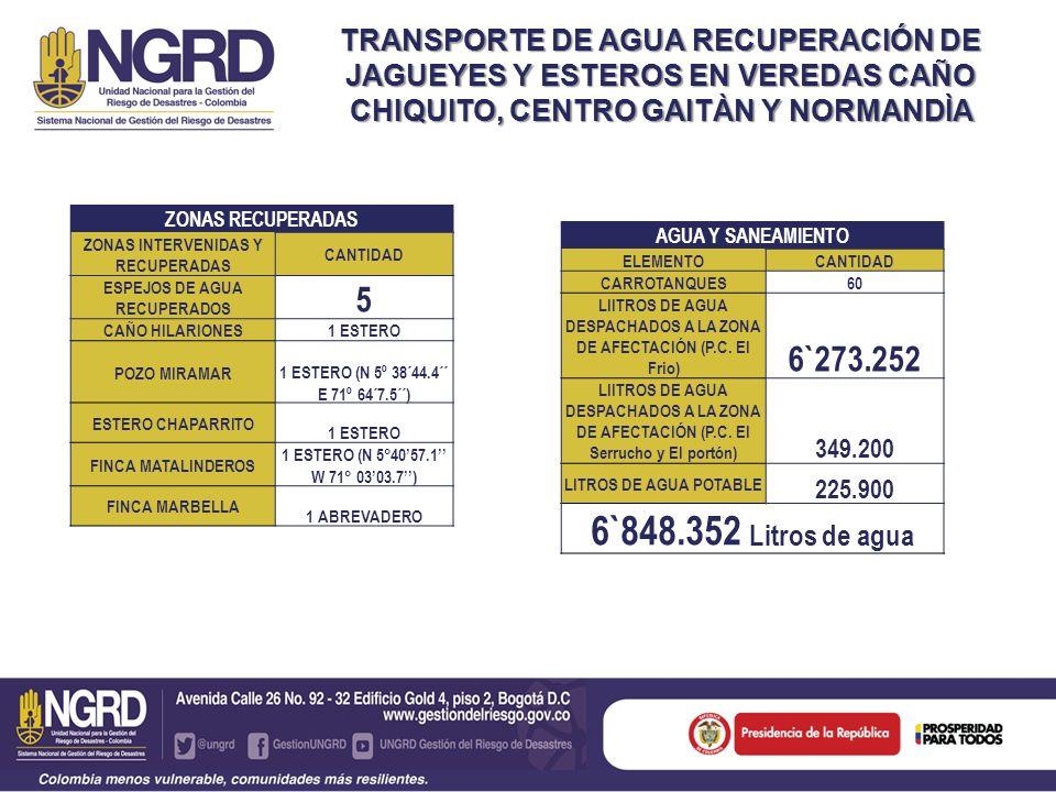 TRANSPORTE DE AGUA RECUPERACIÓN DE JAGUEYES Y ESTEROS EN VEREDAS CAÑO CHIQUITO, CENTRO GAITÀN Y NORMANDÌA AGUA Y SANEAMIENTO ELEMENTOCANTIDAD CARROTAN